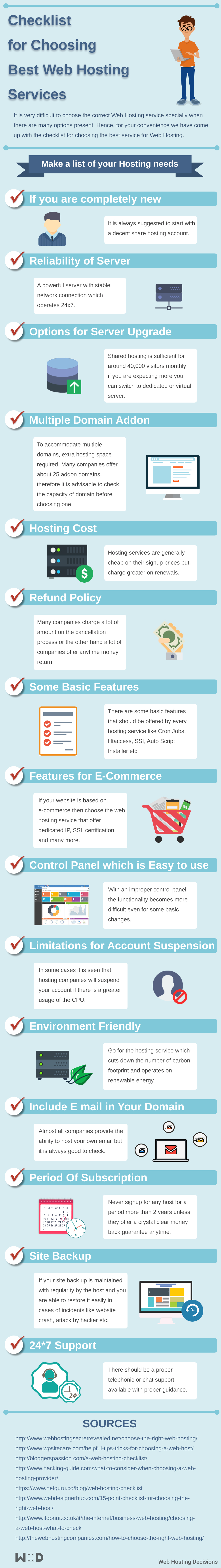 Infographic - Checklist for choosing best web hosting services